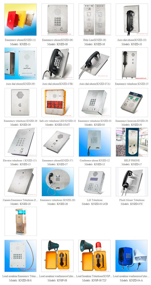 Telefony przemysłowe
